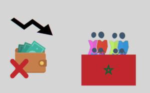 بعد محنة تأخير الدفعة الثالثة من الدعم المالي الاستثنائي.. ها كيفاش غادي يستافدو الأسر العاملة في القطاع غير المهيكل لي كان الحجر الصحي سبب أنهم يفقدو مصدر رزقهم